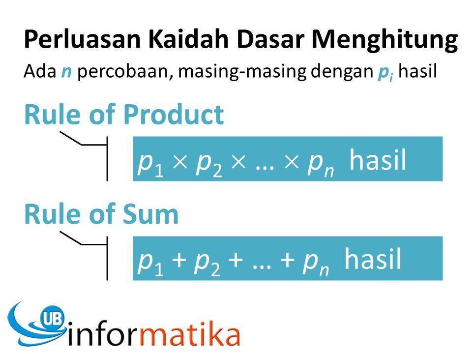 Rule of Product p 1  p 2  …  p n hasil Rule of Sum p 1 + p 2 + … + p n hasil Perluasan Kaidah Dasar Menghitung Ada n percobaan, masing-masing dengan p i hasil