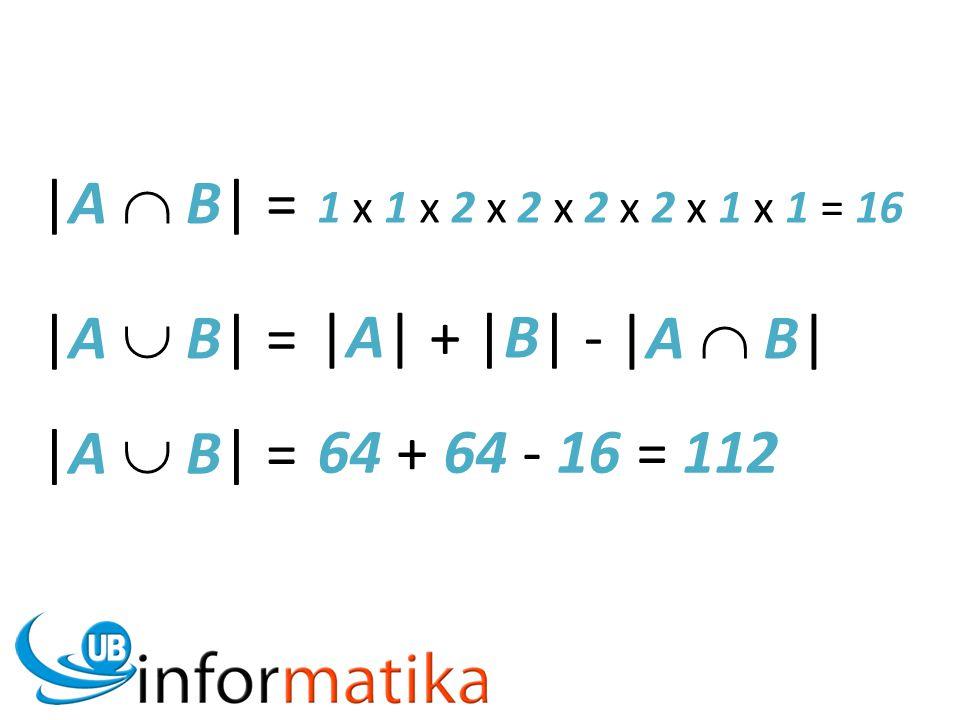 |A  B| = 1 x 1 x 2 x 2 x 2 x 2 x 1 x 1 = 16 |A  B| = |A| +|B| - |A  B||A  B| |A  B| = 64 + 64 - 16 = 112