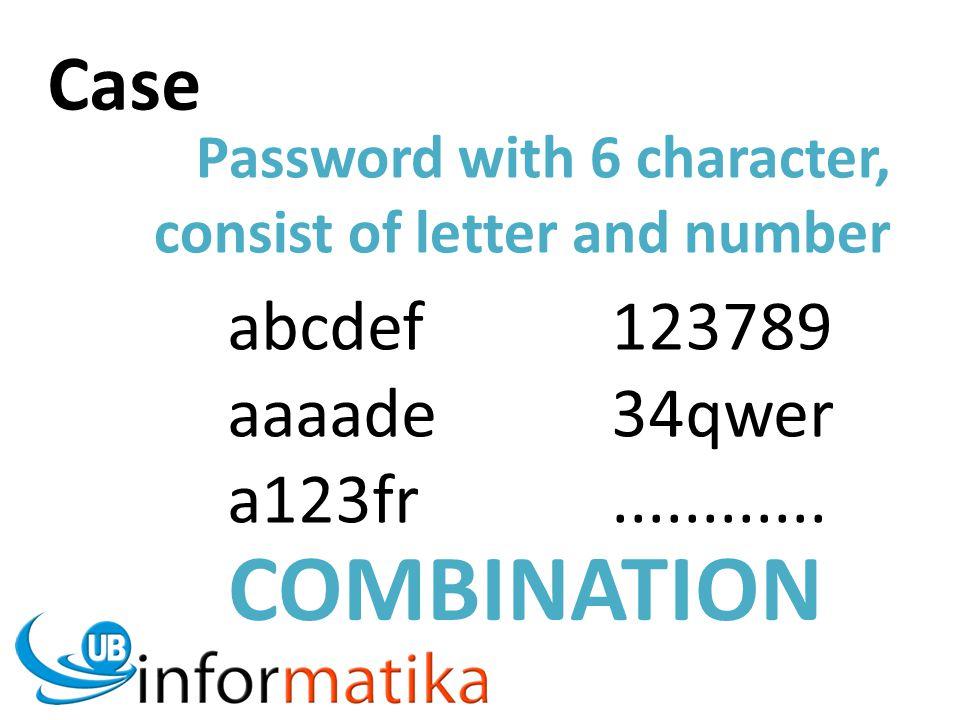Prinsip InklusiEksklusi Kaidah Perkalian & Penjumlahan dalam Operasi Himpunan Kasus Berapa banyak kombinasi susunan byte yang dimulai dengan '11' atau berakhir dengan '11'?