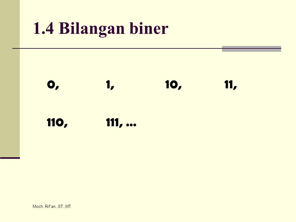 Moch. Rif'an.,ST.,MT 1.4 Bilangan biner 0,1,10,11, 110,111, …