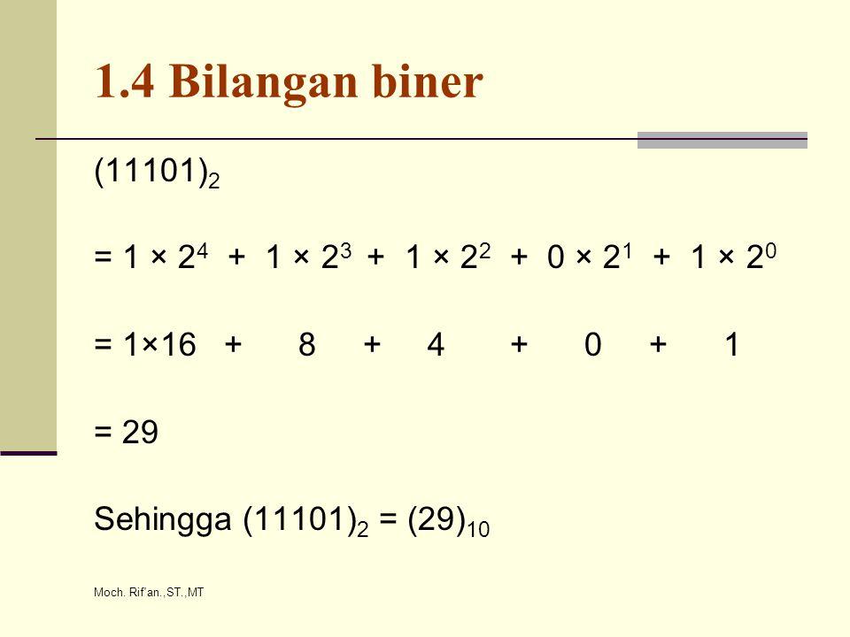 Moch. Rif'an.,ST.,MT 1.4 Bilangan biner (11101) 2 = 1 × 2 4 + 1 × 2 3 + 1 × 2 2 + 0 × 2 1 + 1 × 2 0 = 1×16 + 8 + 4 + 0 + 1 = 29 Sehingga (11101) 2 = (
