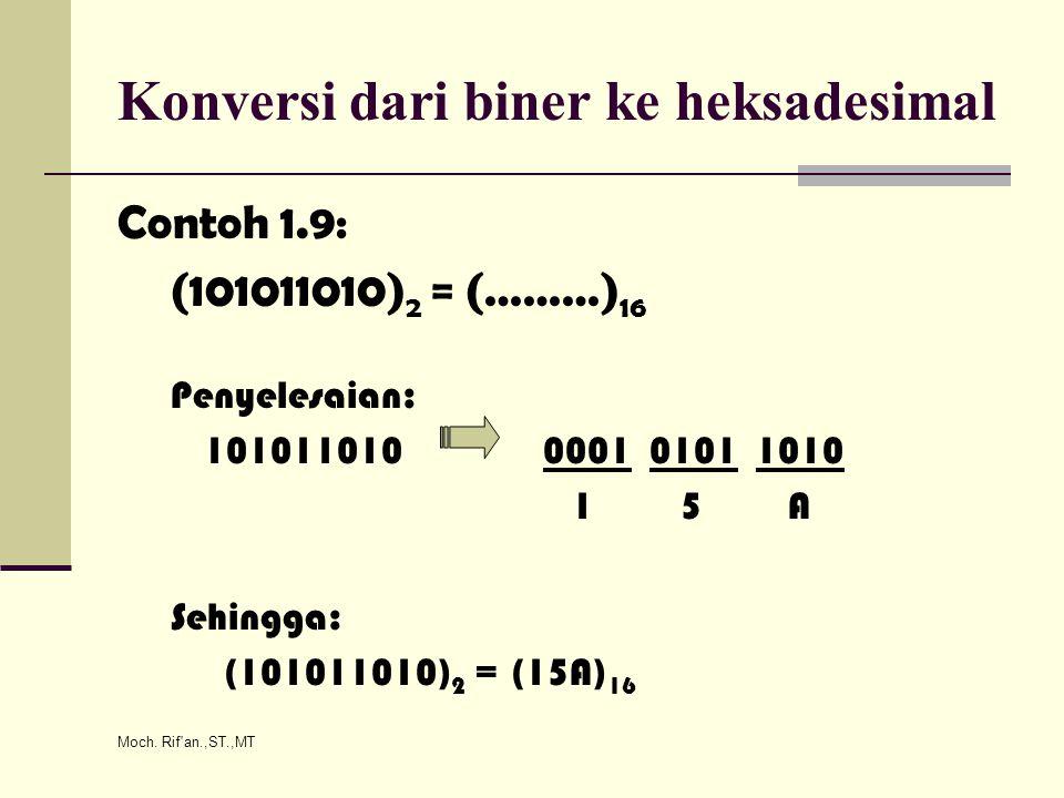 Moch. Rif'an.,ST.,MT Konversi dari biner ke heksadesimal Contoh 1.9: (101011010) 2 = (………) 16 Penyelesaian: 101011010 0001 0101 1010 1 5 A Sehingga: (