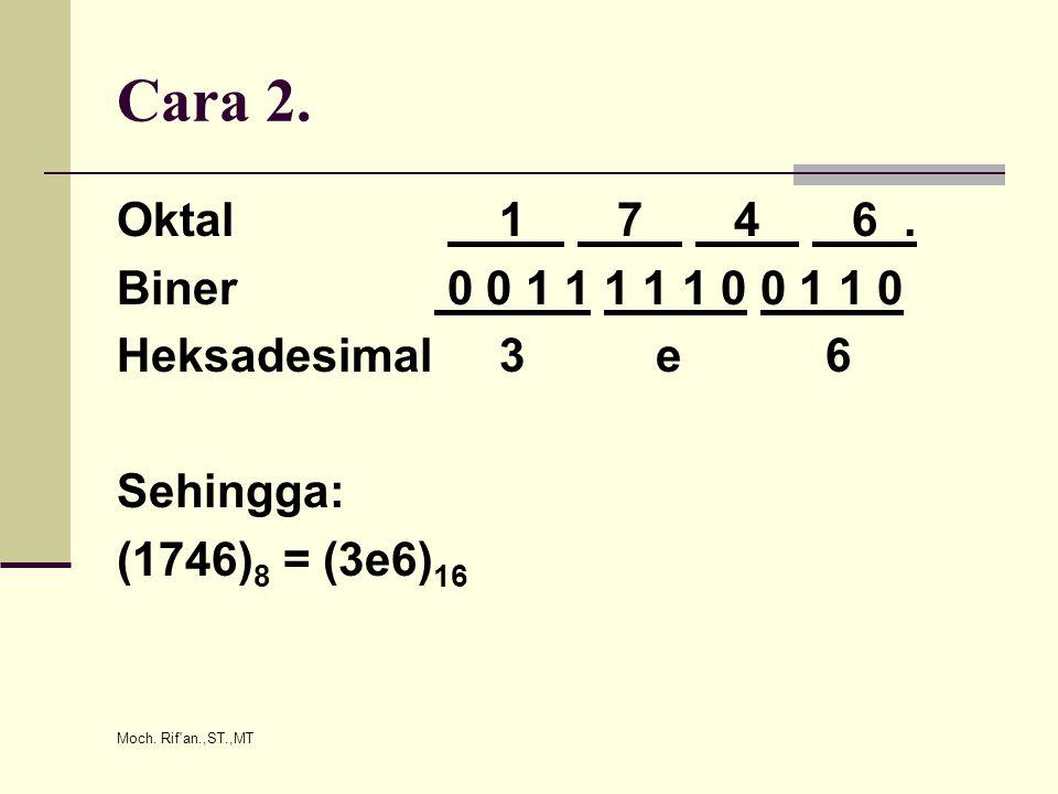 Moch. Rif'an.,ST.,MT Cara 2. Oktal 1 7 4 6. Biner 0 0 1 1 1 1 1 0 0 1 1 0 Heksadesimal 3 e 6 Sehingga: (1746) 8 = (3e6) 16