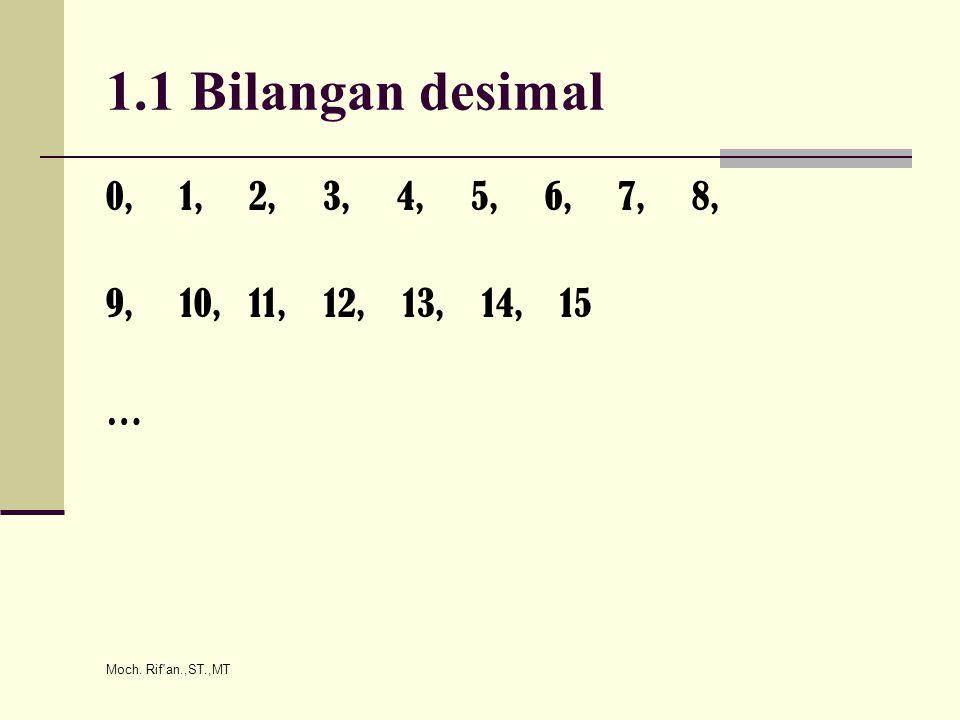 Moch. Rif'an.,ST.,MT 1.1 Bilangan desimal 0, 1, 2, 3, 4, 5, 6, 7, 8, 9, 10, 11, 12, 13, 14, 15 …