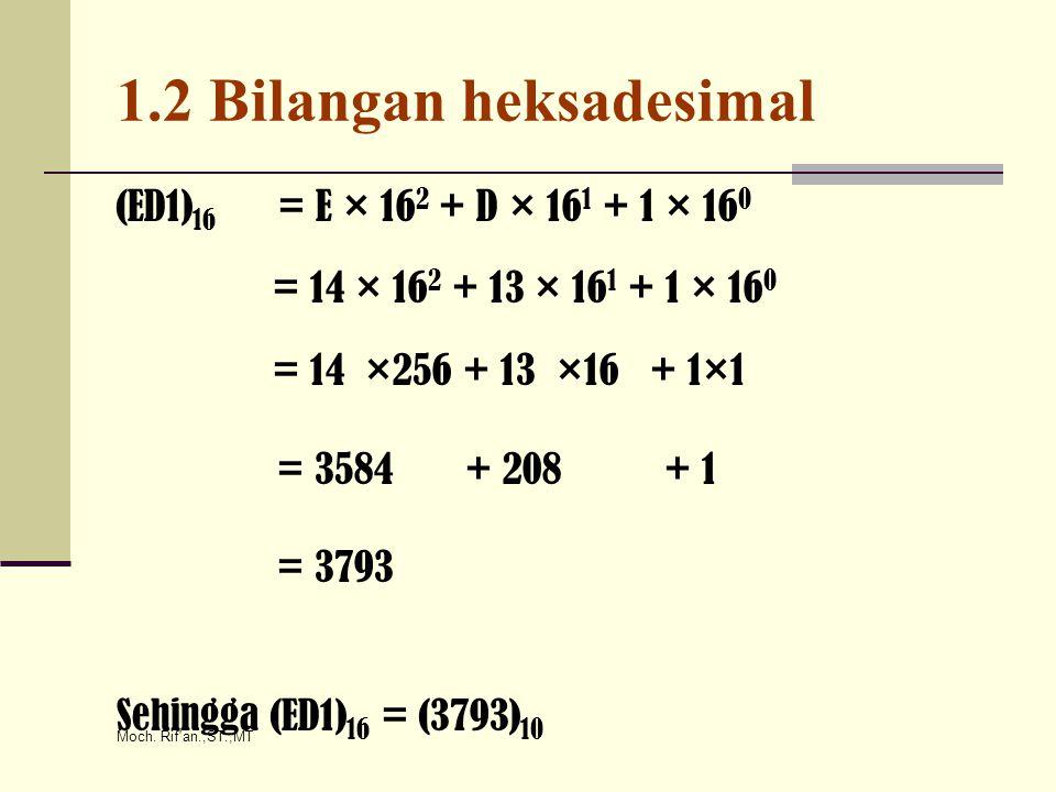 Moch. Rif'an.,ST.,MT 1.2 Bilangan heksadesimal (ED1) 16 = E × 16 2 + D × 16 1 + 1 × 16 0 = 14 × 16 2 + 13 × 16 1 + 1 × 16 0 = 14 ×256 + 13 ×16 + 1×1 =