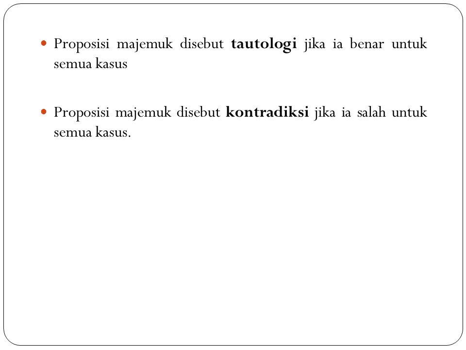 1 Proposisi majemuk disebut tautologi jika ia benar untuk semua kasus Proposisi majemuk disebut kontradiksi jika ia salah untuk semua kasus.