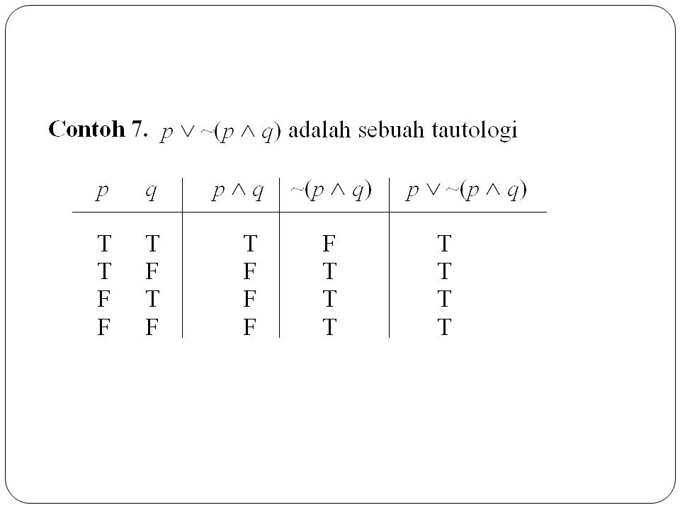 Proposisi Bersyarat (kondisional atau implikasi) 13 Bentuk proposisi: jika p, maka q Notasi: p  q Proposisi p disebut hipotesis, antesenden, premis, atau kondisi Proposisi q disebut konklusi (atau konsekuen).