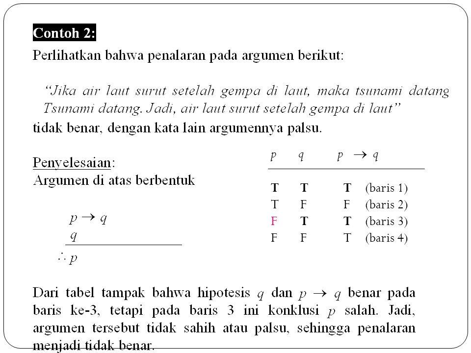 35 p q p  q T T T (baris 1) T F F (baris 2) F T T (baris 3) F F T (baris 4)
