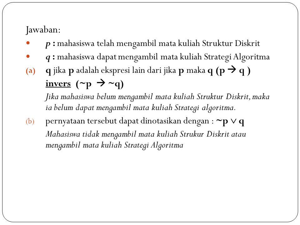 Jawaban: p : mahasiswa telah mengambil mata kuliah Struktur Diskrit q : mahasiswa dapat mengambil mata kuliah Strategi Algoritma (a) q jika p adalah e
