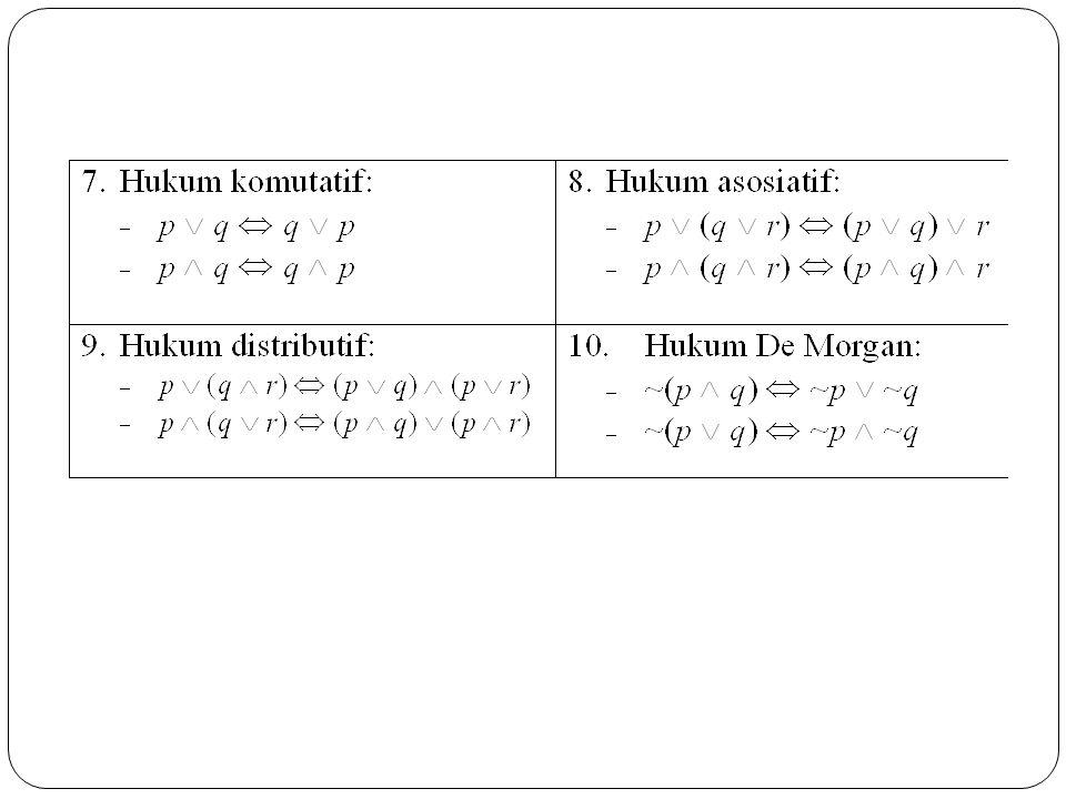 7 Contoh 10.Tunjukkan bahwa p  ~(p  q) dan p  ~q keduanya ekivalen secara logika.