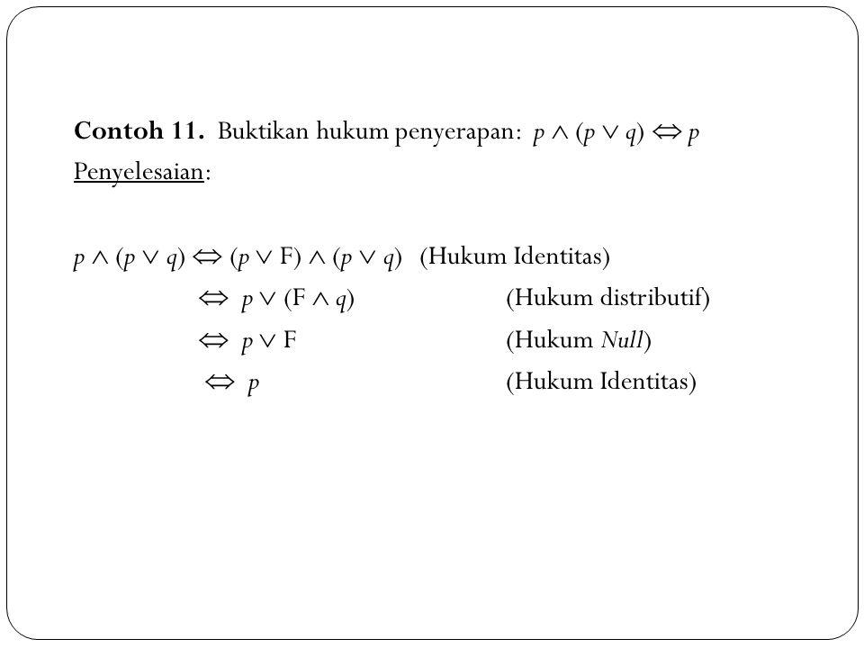 8 Contoh 11. Buktikan hukum penyerapan: p  (p  q)  p Penyelesaian: p  (p  q)  (p  F)  (p  q)(Hukum Identitas)  p  (F  q)(Hukum distributif
