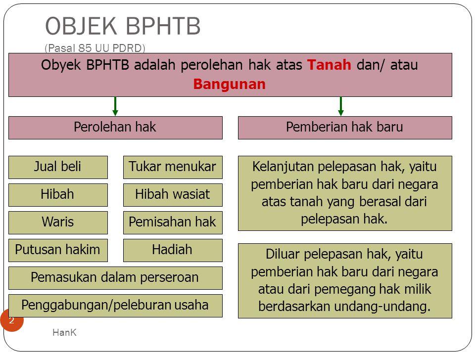 OBJEK BPHTB (Pasal 85 UU PDRD) 2 Obyek BPHTB adalah perolehan hak atas Tanah dan/ atau Bangunan Perolehan hakPemberian hak baru Jual beliTukar menukar