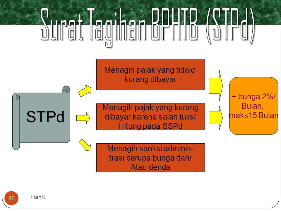 STPd Menagih pajak yang tidak/ kurang dibayar Menagih pajak yang kurang dibayar karena salah tulis/ Hitung pada SSPd Menagih sanksi adminis- trasi ber