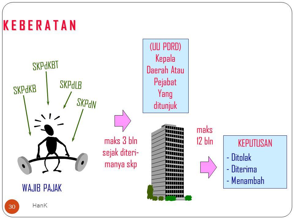 (UU PDRD) Kepala Daerah Atau Pejabat Yang ditunjuk K E B E R A T A N WAJIB PAJAK SKPdKB SKPdKBT SKPdLB SKPdN maks 3 bln sejak diteri- manya skp maks 1
