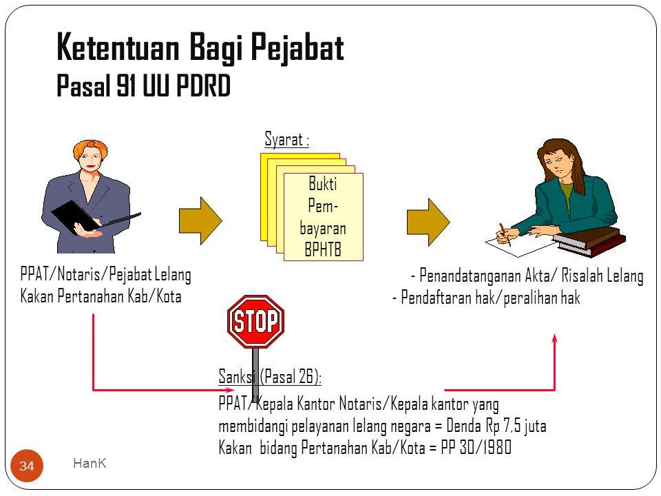 Ketentuan Bagi Pejabat Pasal 91 UU PDRD PPAT/Notaris/Pejabat Lelang Kakan Pertanahan Kab/Kota Bukti Pem- bayaran BPHTB Syarat : - Penandatanganan Akta