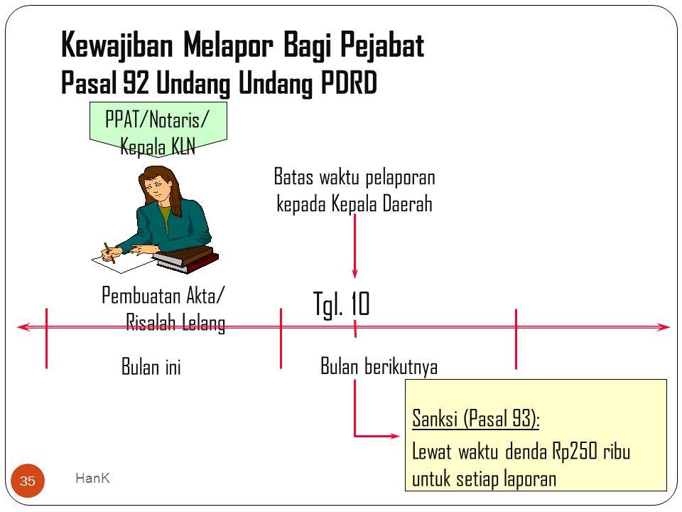Tgl. 10 Kewajiban Melapor Bagi Pejabat Pasal 92 Undang Undang PDRD Pembuatan Akta/ Risalah Lelang Bulan ini Bulan berikutnya Batas waktu pelaporan kep