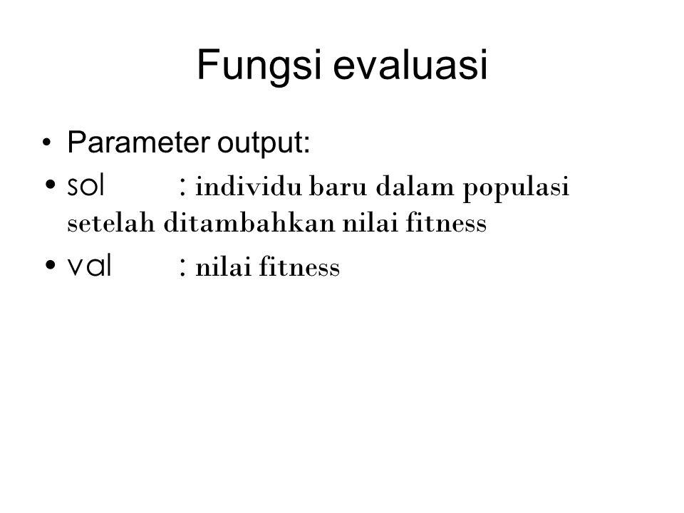 Fungsi evaluasi Parameter output: sol: individu baru dalam populasi setelah ditambahkan nilai fitness val: nilai fitness