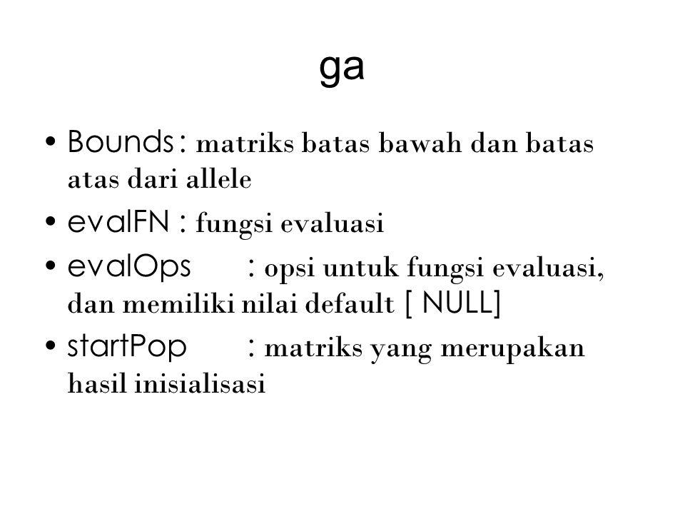 ga Bounds: matriks batas bawah dan batas atas dari allele evalFN: fungsi evaluasi evalOps: opsi untuk fungsi evaluasi, dan memiliki nilai default [ NULL] startPop: matriks yang merupakan hasil inisialisasi