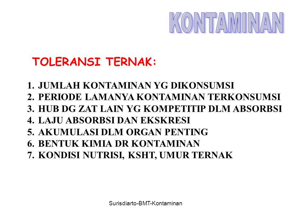 Surisdiarto-BMT-Kontaminan 1.MINERAL 1.TRACE MINERAL 2.ELEMEN YG DPT MENGALAMI PEMECAHAN 3.HASIL PEMECAHAN ELEMEN 2.TANAMAN BERACUN 1.ALKALOID, RESINOID, PHYTOTOXIN 2.SUBSTANSI TDK BERBAHAYA  DEKOMPOSISI 3.SUBSTANSI YG DIBENTUK OLEH TNM ATAU MO 4.SUBSTANSI BERACUN DR DALAM TANAH 3.WEED 1.ERGOT, ALGAE, KROTALARIA 4.BAHAN KIMIA 1.FUNGISIDA, INSEKTISIDA, HERBISIDA BERDASARKAN ASALNYA: