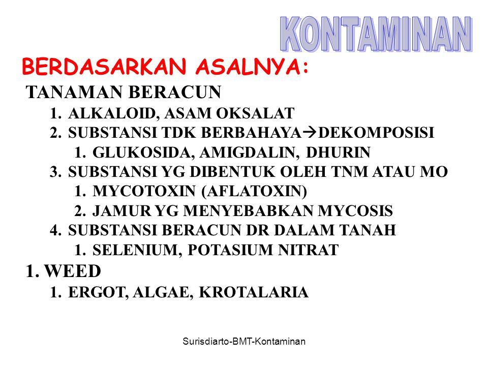 Surisdiarto-BMT-Kontaminan TANAMAN BERACUN 1.ALKALOID, ASAM OKSALAT 2.SUBSTANSI TDK BERBAHAYA  DEKOMPOSISI 1.GLUKOSIDA, AMIGDALIN, DHURIN 3.SUBSTANSI YG DIBENTUK OLEH TNM ATAU MO 1.MYCOTOXIN (AFLATOXIN) 2.JAMUR YG MENYEBABKAN MYCOSIS 4.SUBSTANSI BERACUN DR DALAM TANAH 1.SELENIUM, POTASIUM NITRAT 1.WEED 1.ERGOT, ALGAE, KROTALARIA BERDASARKAN ASALNYA: