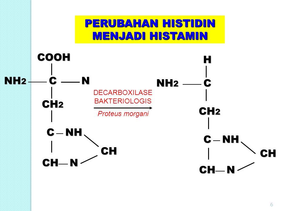 Faktor yg mempengaruhi produksi histidine dekarboksilase Suhu Suhu penyimpanan pH Batas histamin : USA (FDA) 5mg/100g daging ikan