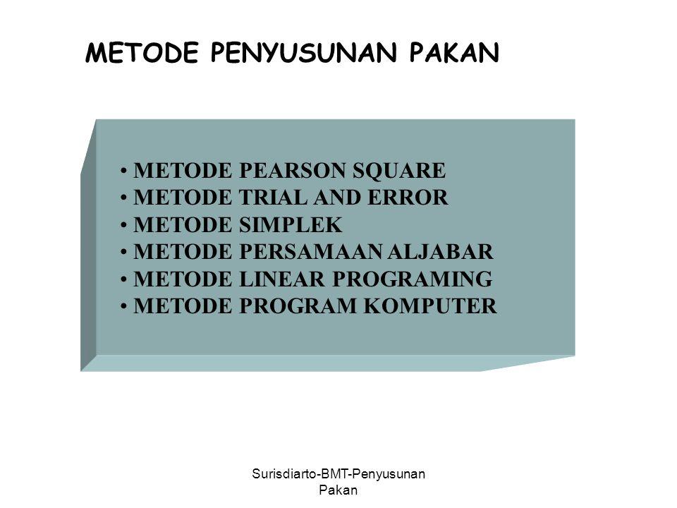 Surisdiarto-BMT-Penyusunan Pakan METODE PENYUSUNAN PAKAN METODE PEARSON SQUARE METODE TRIAL AND ERROR METODE SIMPLEK METODE PERSAMAAN ALJABAR METODE LINEAR PROGRAMING METODE PROGRAM KOMPUTER