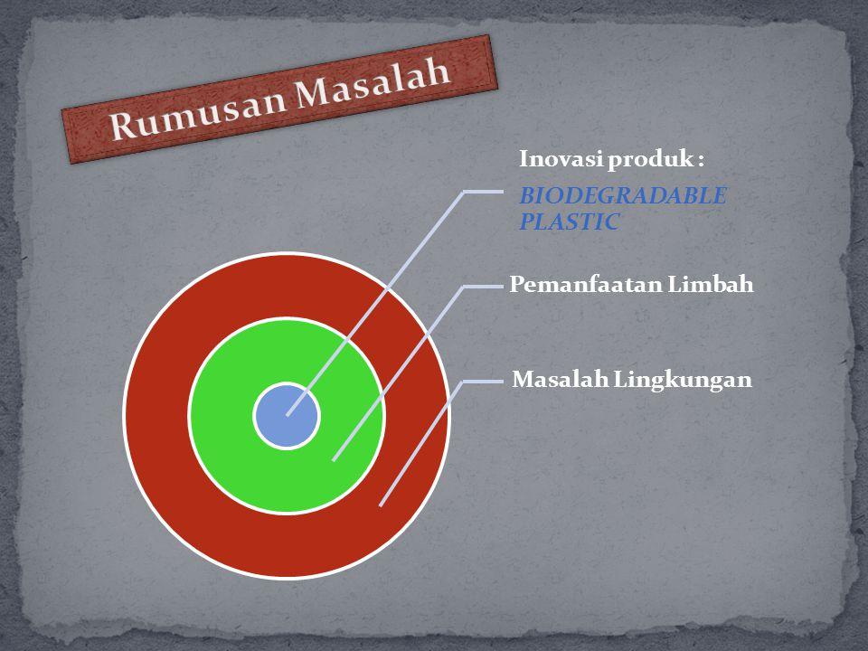 Inovasi produk : BIODEGRADABLE PLASTIC Pemanfaatan Limbah Masalah Lingkungan
