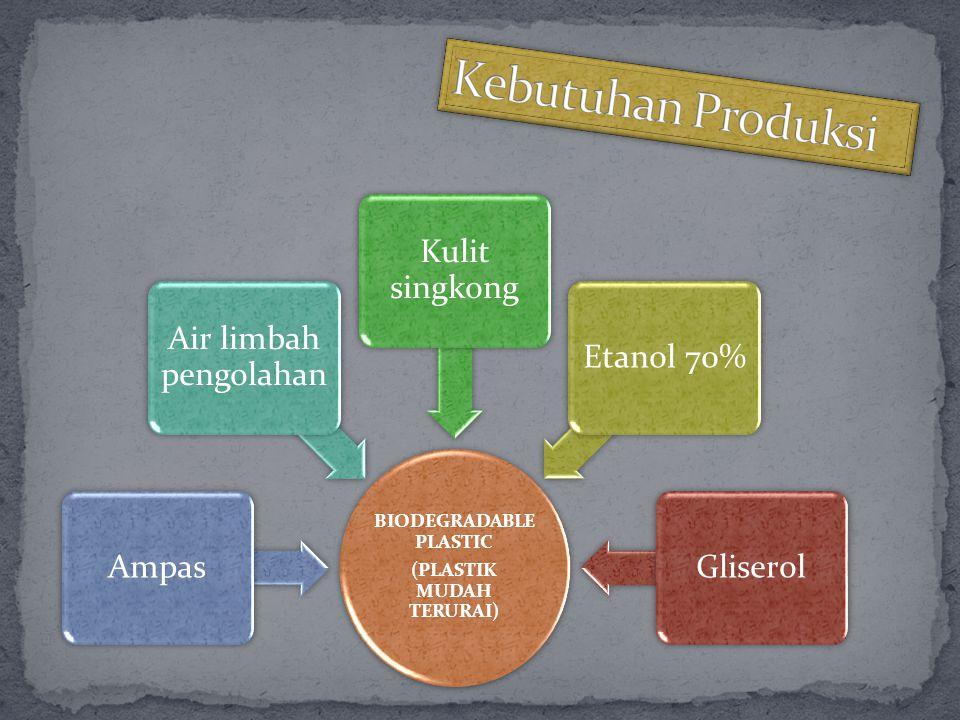 BIODEGRADABLE PLASTIC (PLASTIK MUDAH TERURAI) Ampas Air limbah pengolahan Kulit singkong Etanol 70%Gliserol