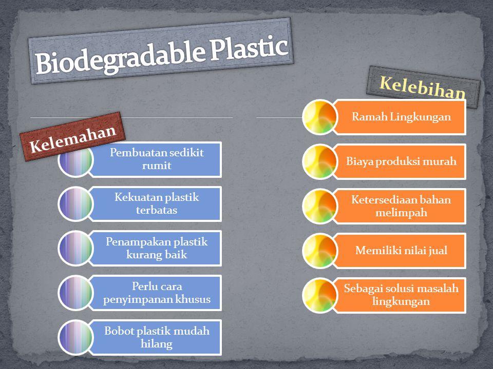 Ramah Lingkungan Biaya produksi murah Ketersediaan bahan melimpah Memiliki nilai jual Sebagai solusi masalah lingkungan Pembuatan sedikit rumit Kekuatan plastik terbatas Penampakan plastik kurang baik Perlu cara penyimpanan khusus Bobot plastik mudah hilang Kelemahan
