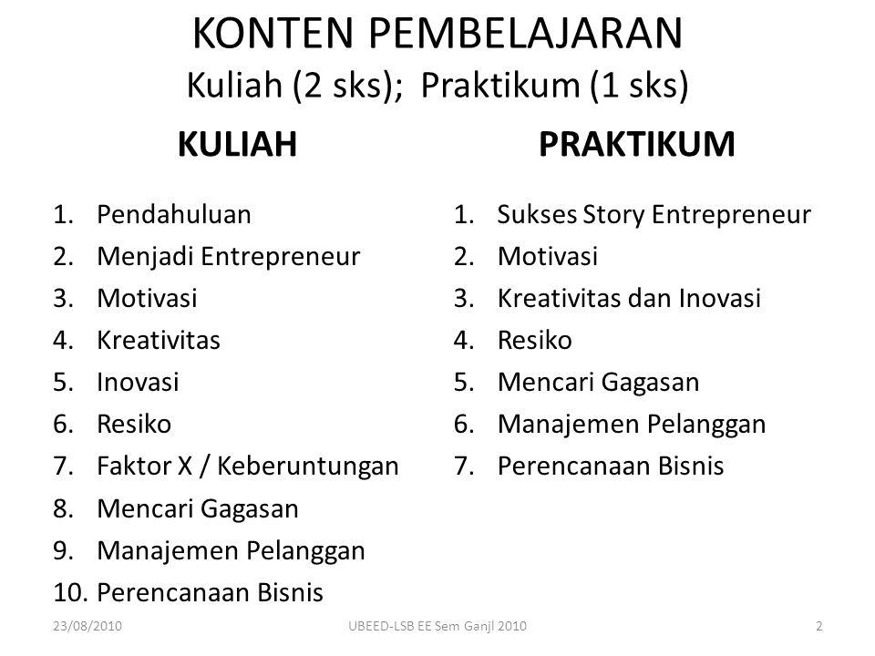 KONTEN PEMBELAJARAN Kuliah (2 sks); Praktikum (1 sks) KULIAH 1.Pendahuluan 2.Menjadi Entrepreneur 3.Motivasi 4.Kreativitas 5.Inovasi 6.Resiko 7.Faktor