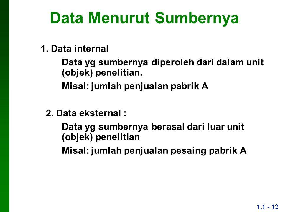 1.1 - 12 Data Menurut Sumbernya 1. Data internal Data yg sumbernya diperoleh dari dalam unit (objek) penelitian. Misal: jumlah penjualan pabrik A 2. D