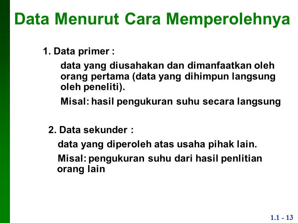 1.1 - 13 Data Menurut Cara Memperolehnya 1. Data primer : data yang diusahakan dan dimanfaatkan oleh orang pertama (data yang dihimpun langsung oleh p