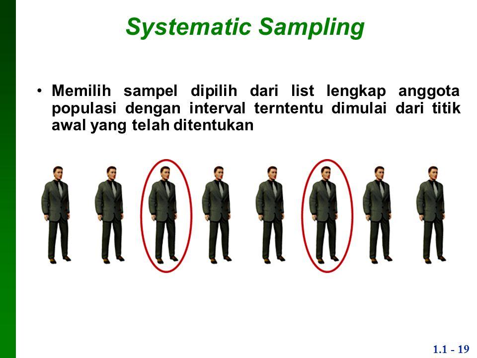 1.1 - 19 Systematic Sampling Memilih sampel dipilih dari list lengkap anggota populasi dengan interval terntentu dimulai dari titik awal yang telah ditentukan