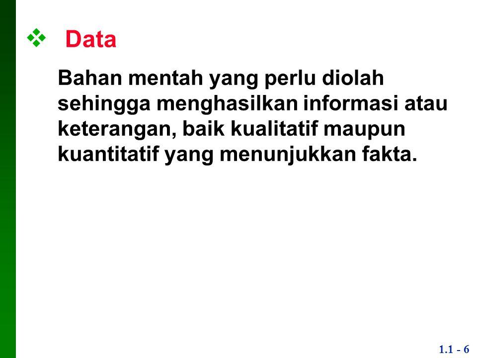 1.1 - 6  Data Bahan mentah yang perlu diolah sehingga menghasilkan informasi atau keterangan, baik kualitatif maupun kuantitatif yang menunjukkan fakta.