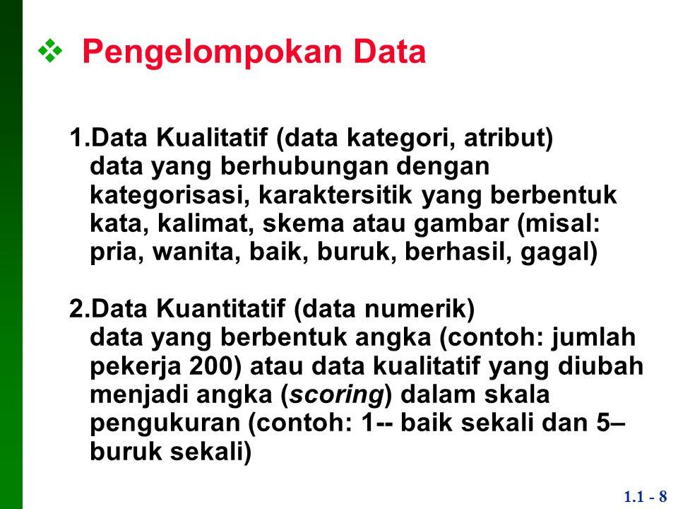 1.1 - 8  Pengelompokan Data 1.Data Kualitatif (data kategori, atribut) data yang berhubungan dengan kategorisasi, karaktersitik yang berbentuk kata, kalimat, skema atau gambar (misal: pria, wanita, baik, buruk, berhasil, gagal) 2.Data Kuantitatif (data numerik) data yang berbentuk angka (contoh: jumlah pekerja 200) atau data kualitatif yang diubah menjadi angka (scoring) dalam skala pengukuran (contoh: 1-- baik sekali dan 5– buruk sekali)