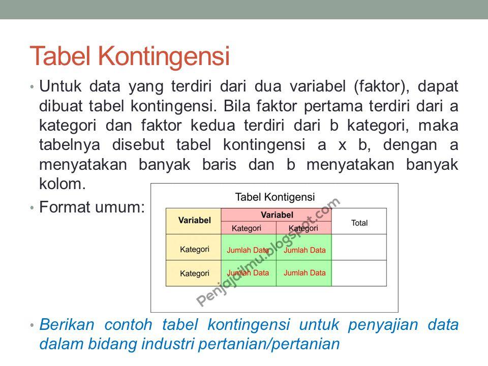 Tabel Kontingensi Untuk data yang terdiri dari dua variabel (faktor), dapat dibuat tabel kontingensi.
