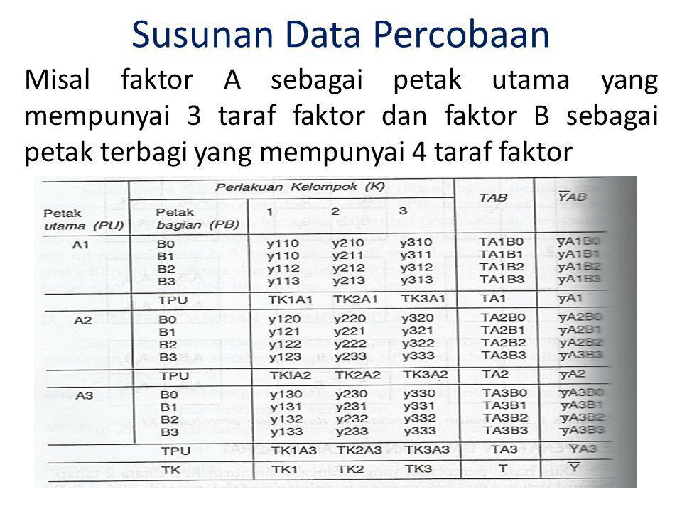 Susunan Data Percobaan Misal faktor A sebagai petak utama yang mempunyai 3 taraf faktor dan faktor B sebagai petak terbagi yang mempunyai 4 taraf faktor