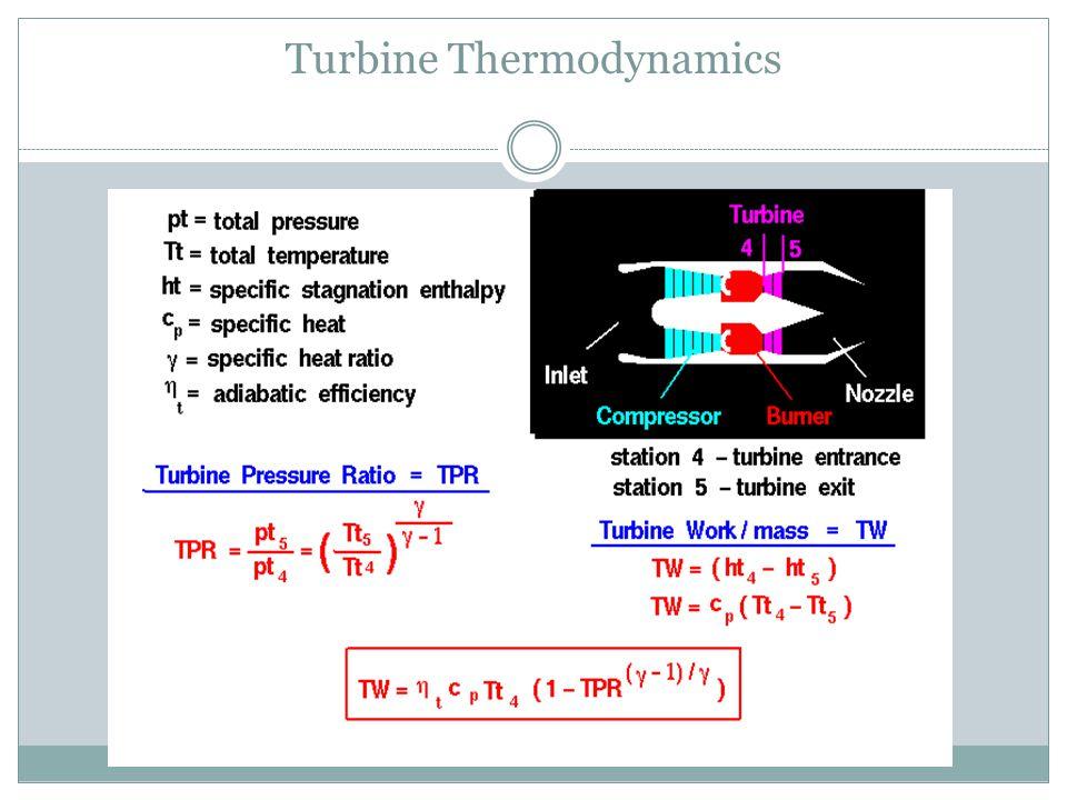 Turbine Thermodynamics