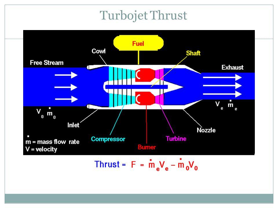 Turbojet Thrust