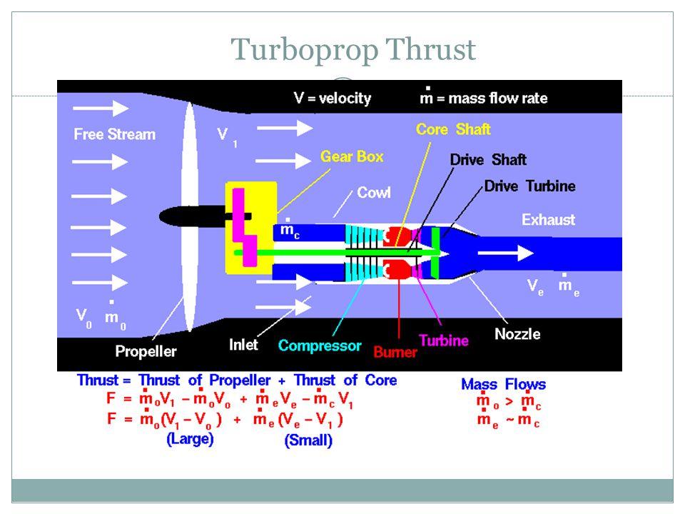 Turboprop Thrust