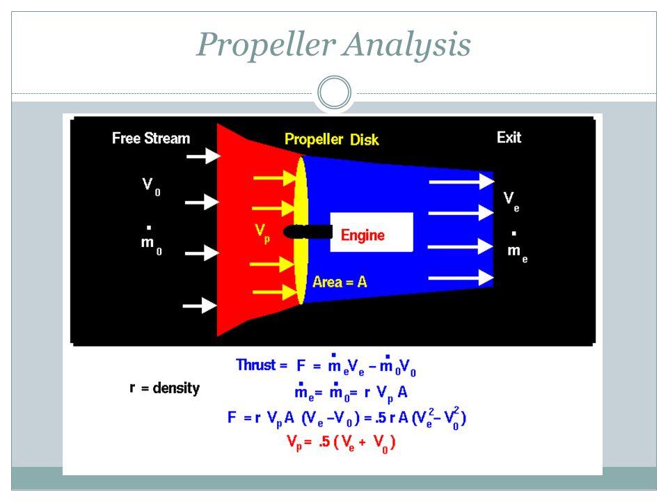 Propeller Analysis