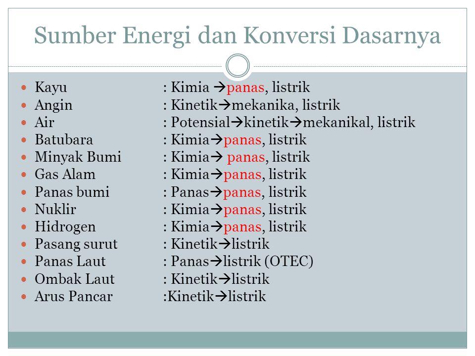 Sumber Energi dan Konversi Dasarnya Kayu: Kimia  panas, listrik Angin: Kinetik  mekanika, listrik Air: Potensial  kinetik  mekanikal, listrik Batu
