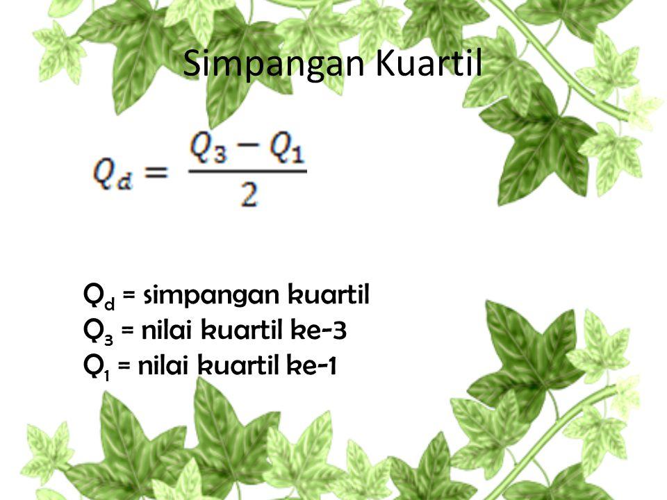 Simpangan Kuartil Q d = simpangan kuartil Q 3 = nilai kuartil ke-3 Q 1 = nilai kuartil ke-1