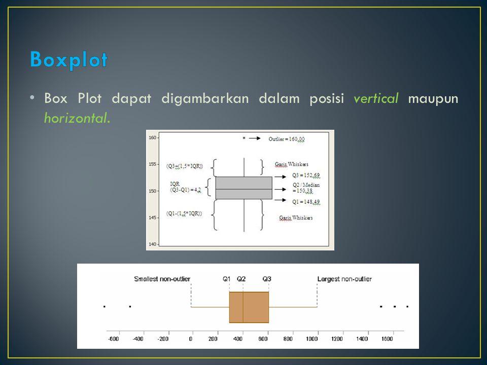 Box Plot dapat digambarkan dalam posisi vertical maupun horizontal.