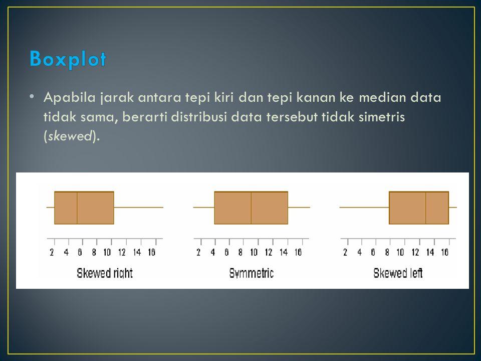 Apabila jarak antara tepi kiri dan tepi kanan ke median data tidak sama, berarti distribusi data tersebut tidak simetris (skewed).