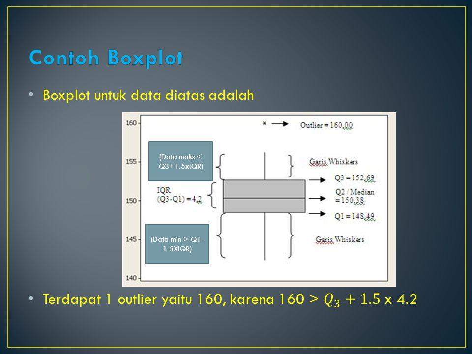 (Data maks < Q3+1.5xIQR) (Data min > Q1- 1.5XIQR)