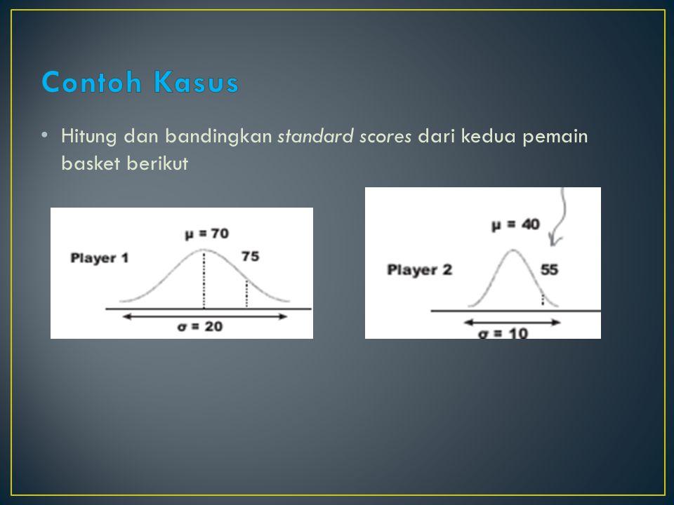 Hitung dan bandingkan standard scores dari kedua pemain basket berikut