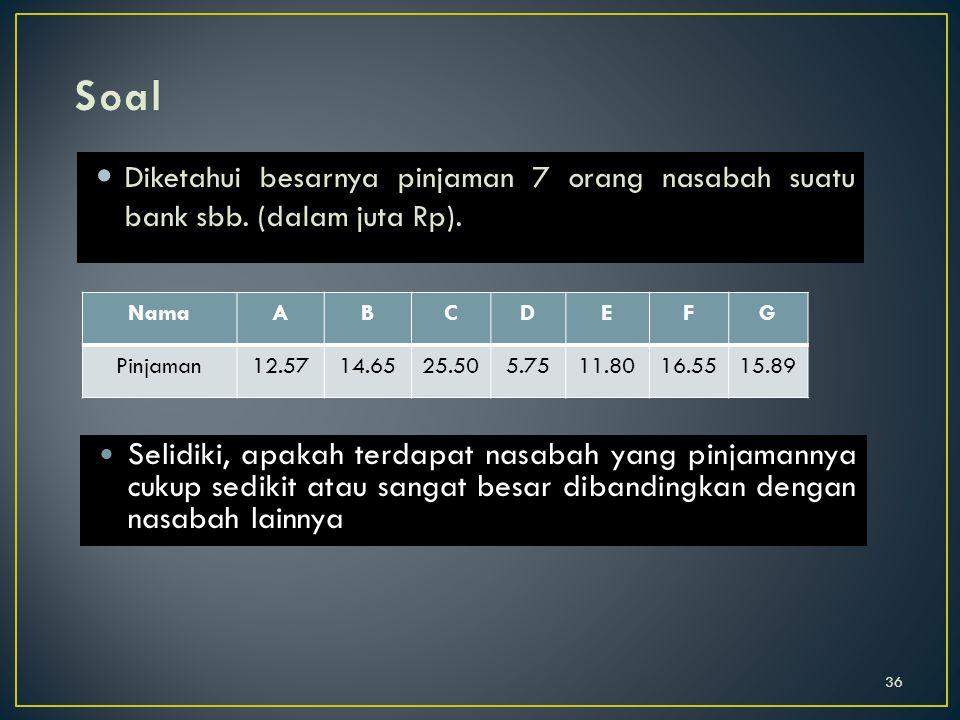 36 Diketahui besarnya pinjaman 7 orang nasabah suatu bank sbb. (dalam juta Rp). NamaABCDEFG Pinjaman12.5714.6525.505.7511.8016.5515.89 Selidiki, apaka