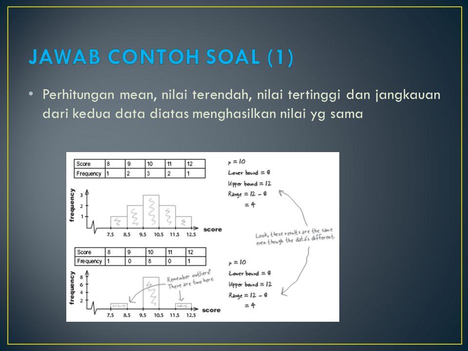 Jangkauan pada data menghasilkan nilai yg sama, tetapi perhatikan histogram dr kedua data.