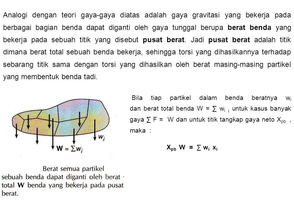 Analogi dengan teori gaya-gaya diatas adalah gaya gravitasi yang bekerja pada berbagai bagian benda dapat diganti oleh gaya tunggal berupa berat benda